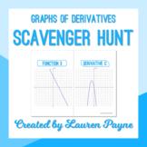 Graphs of Derivatives Scavenger Hunt Activity