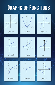 Graphs of Functions - Math Poster