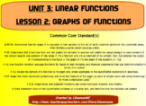 Graphs of Functions (Math 1)