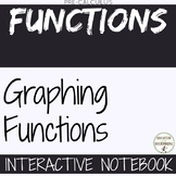 Graphs of Functions Notes PreCalculus