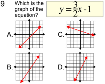 Linear Equations & Graphs, 8 Assignments on PDF and Socrative