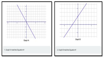 Graphs of Linear Equations (4 Matching Activities!)