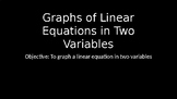 Graphs of Linear Equations in Two Variable PowerPoint Less