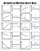 Graphs of Motion Matching Activity- Constant Velocity