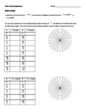 Graphs of Polar Equations Exploration