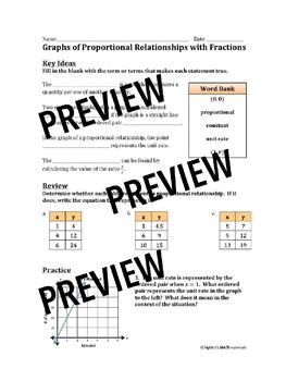 Graphs of Proportional Relationships with Fractions Worksheet