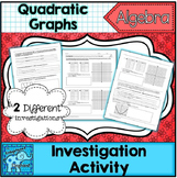 Graphs of Quadratics in Standard Form Investigation Activity