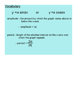 Graphs of Sin and Cos Functions SmartBoard Lesson
