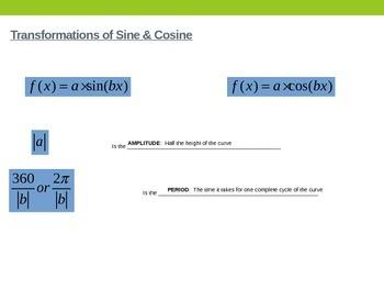 Graphs of Sine & Cosine