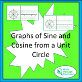 Unit Circle:  Graphs of Sine and Cosine from a Unit Circle