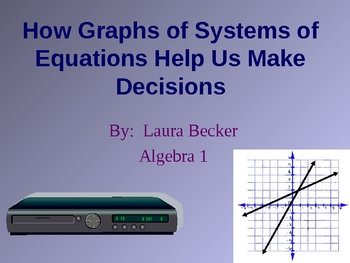 Graphs of Systems of Equations in Real Life