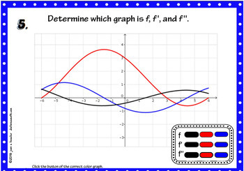 Graphs of the Derivatives with BOOM Cards Digital 1:1 Calculus plus Organizer