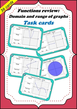 Graphs of functions: Domain and range graphs - review Task cards