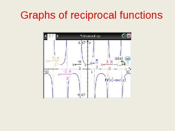 Graphs of reciprocal functions.