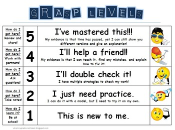Grasp Level Posters and Student Copies