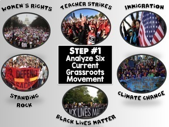 Civil Rights Movements: Then and Today