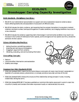 Grasshopper Carrying Capacity Lab