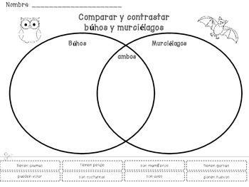 Free 2nd grade spanish graphic organizers resources lesson plans gratis diagrama de venn gratis diagrama de venn ccuart Choice Image