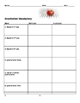 Gravitation Vocabulary