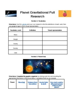 Gravitational Pull Research Activity