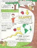 Gravity Comic
