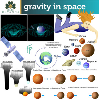 Gravity In Space Clip Art 20% Off New Item Discount Until 12/16