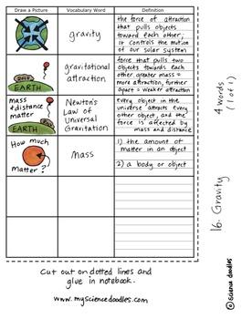 Doodle Notes - Gravity Interactive Notebook BUNDLE