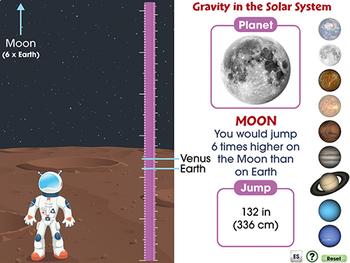 Gravity - NOTEBOOK Gr. 5-8