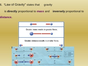 Gravity Notes Day 1 of 3