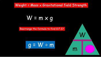 Gravity Weight and Mass