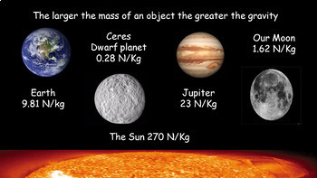 Gravity and Orbits, planets, satellites and comets