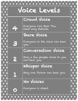 Gray Chalkboard Voice Level Poster