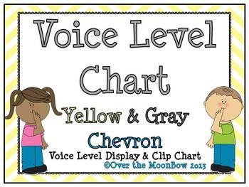 Gray & Yellow Chevron Classroom Voice Level Displays & Clip Chart