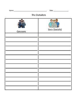 Greasers & Socs T-Chart
