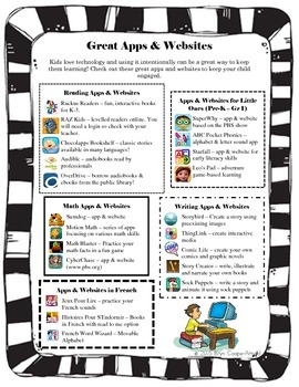 Great Apps & Websites Handout for Parents (incl. French!)
