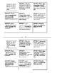 Great Awakening - Card Sort Activity & Worksheet