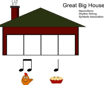 Great Big House Rhythm Writing