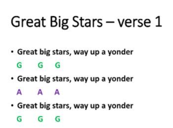 Great Big Stars