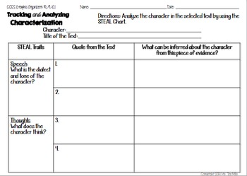 Great Characterization Graphic Organizers/ Worksheets