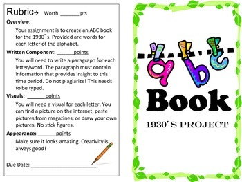 Great Depression ABC Book Project