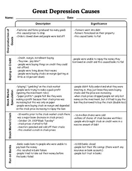 Great Depression Causes Graphic Organizer With Answer Key By Jmr History