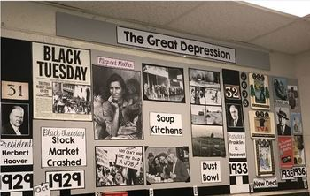 Great Depression Classroom Timeline SS5H5