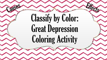 Great Depression Coloring: Causes and Impacts