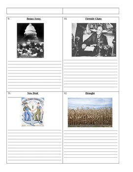 Great Depression, Dust Bowl & New Deal: Who's Who and What's What Assignment