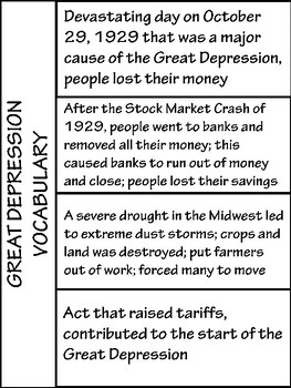 Great Depression Foldable for Vocabulary Terms- Includes Scrambled Answers