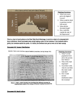 Great Depression - Independent Learning Plan - Flipped Classroom