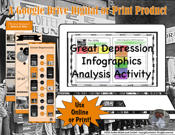 Great Depression Infographic Analysis Google Drive Interactive Lesson