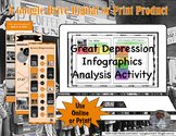 Great Depression Infographic Analysis Interactive Lesson f