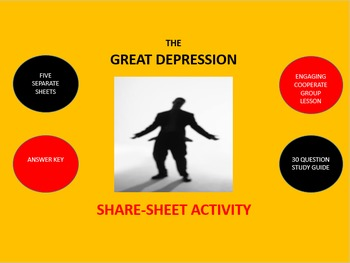 Great Depression: Interdependent Share-Sheets Activity