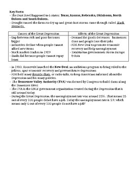 Great Depression, New Deal and Start of WW2 History Study Guide and Test